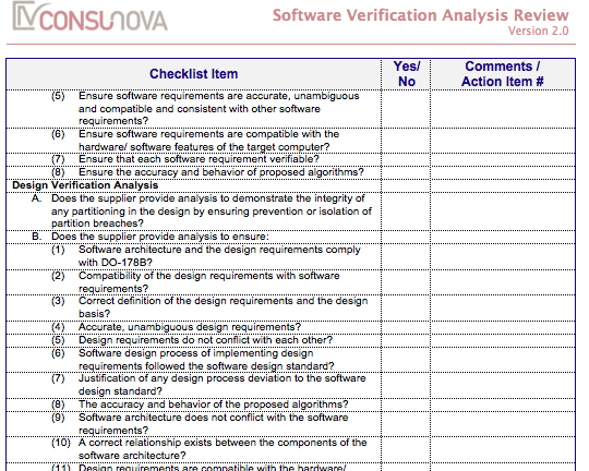 DO-178 Test Analysis Checklist