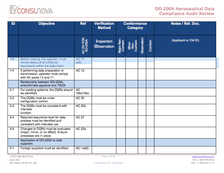 DO-200A Aeronautical Data Compliance Audit