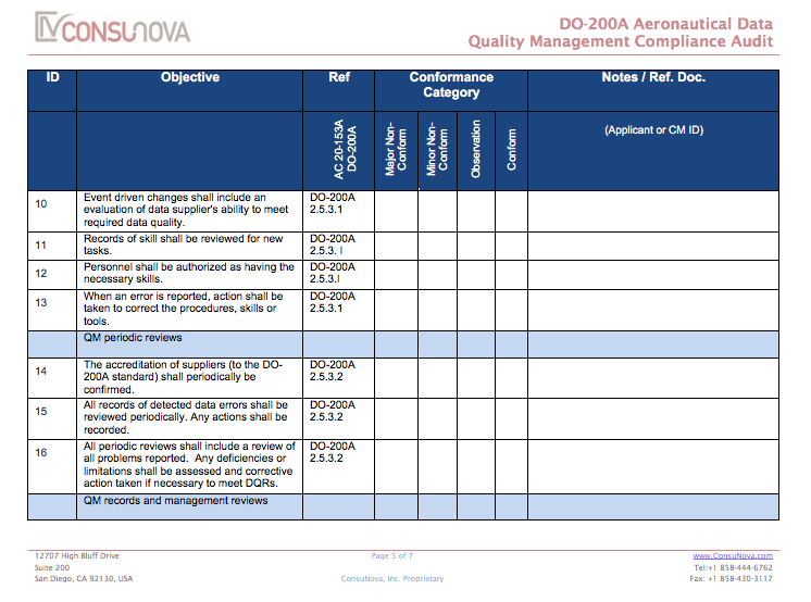 DO-200A Aeronautical Data Quality Management